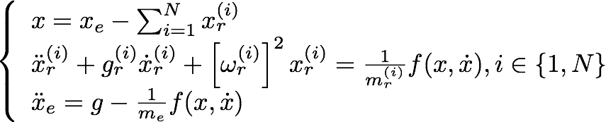 Equation Rebond